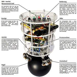 Der Roboter Omnibot der HTL Jenbach